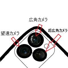 iPhone11Pro カメラ説明