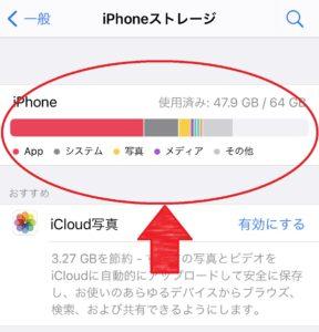 iPhoneストレージ(例